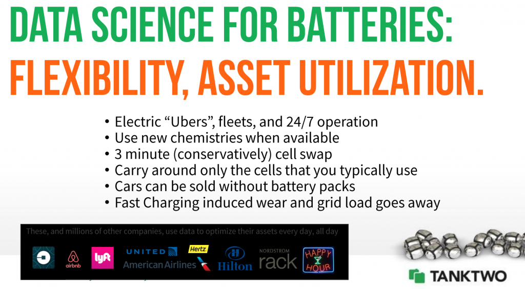 Data Science For Batteries: Flexibility, Asset Utilization